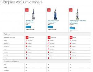 Consumer Reports Comparison Chart