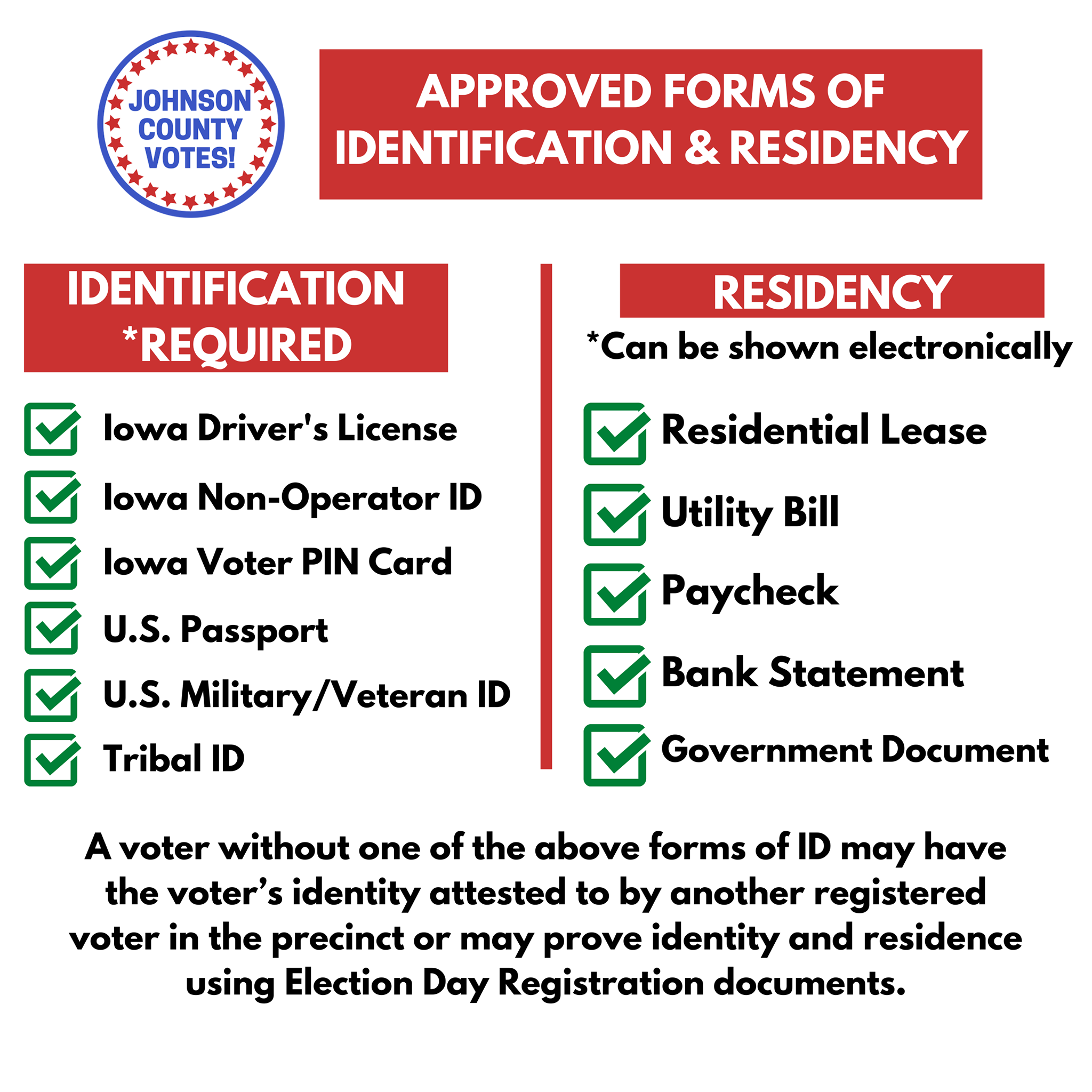 List of approved forms of ID and residency from Johnson County Auditor's office