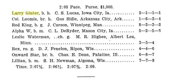 Larry Ginter wins the 2:08 Pace category at the Wisconsin State Fair in 1906. His record in the heats is 2-1-1-1.